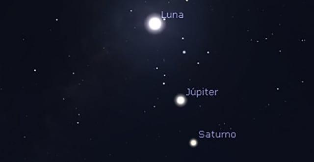 El Observatorio explicó cómo se puede mirar el acercamiento aparente de la Luna, Júpiter y Saturno